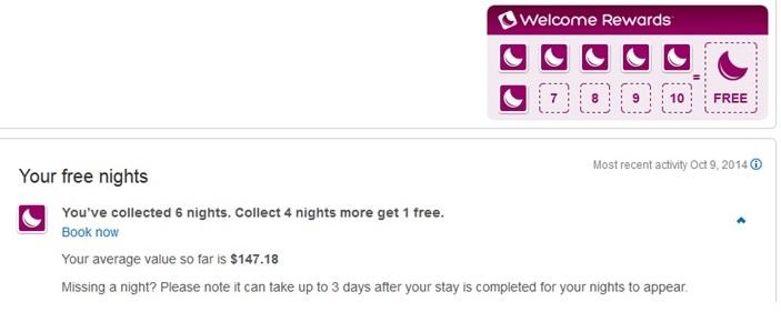 hotels.com progress